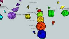 Geometric forms
