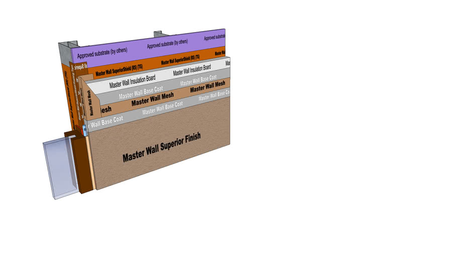 Rollershield Drainage CIFS™ Window Jamb Detail