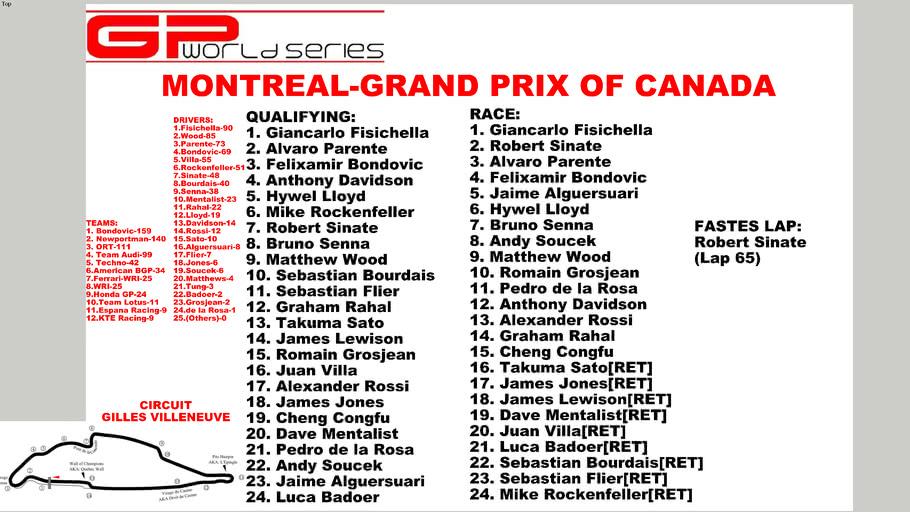 GPWS-2010 Grand Prix of Canada