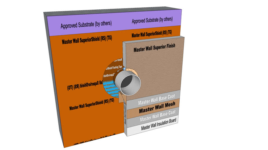 Rollershield Drainage CIFS™ Pipe Penetration Detail