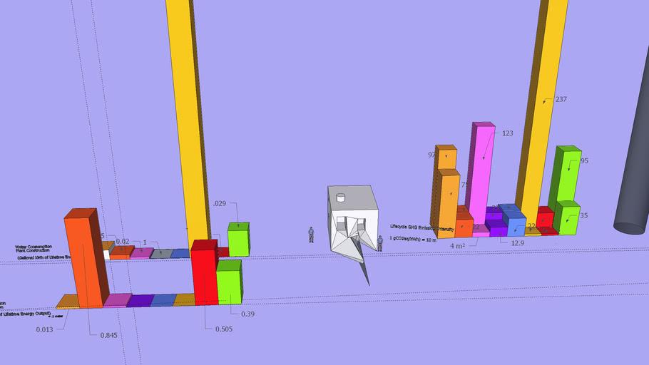 Renewable Energy 3D comparative matrix.skp