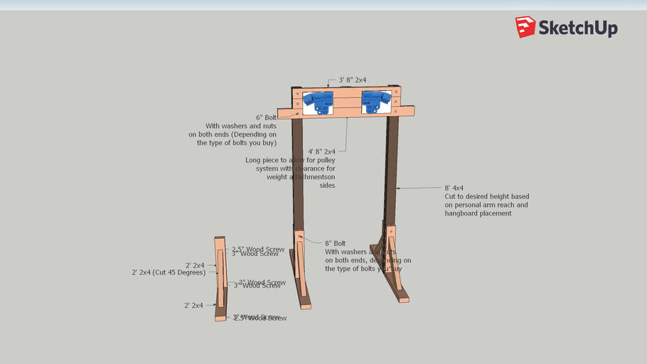 DIY Hangboard Stand