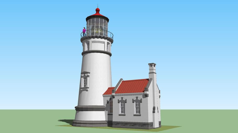 Heceta Head/Umpqua River Classic Lighthouse Redux 2020