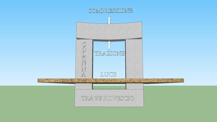 sistema trilitico