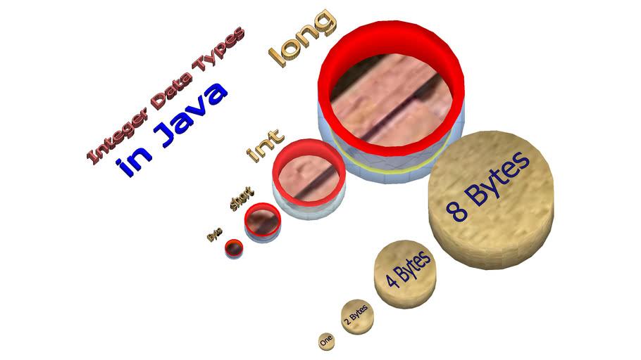 Integer_Types
