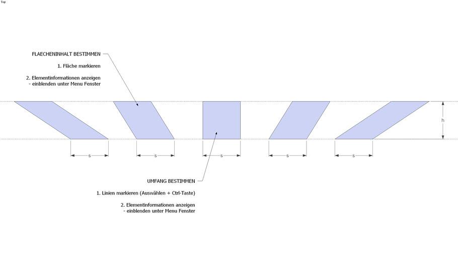 Parallelogramm untersuchen 2