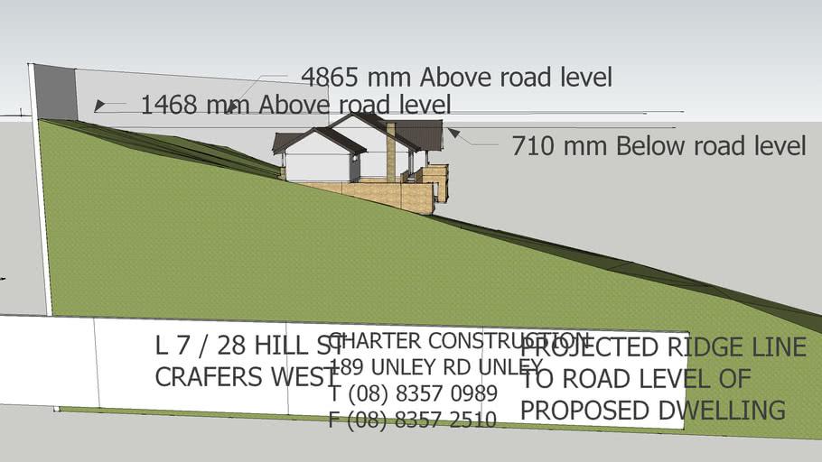 Ridge Line Model