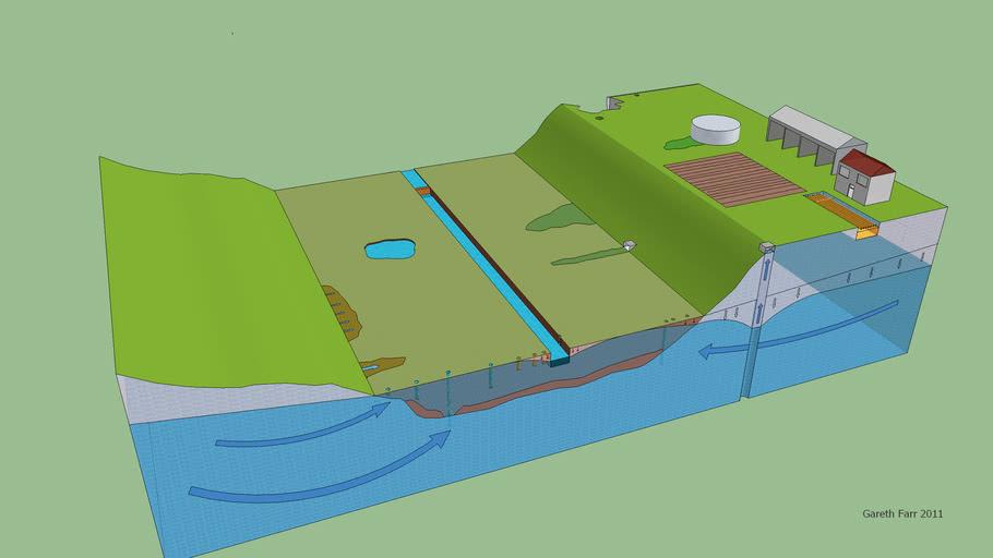 Groundwater Dependant Wetland