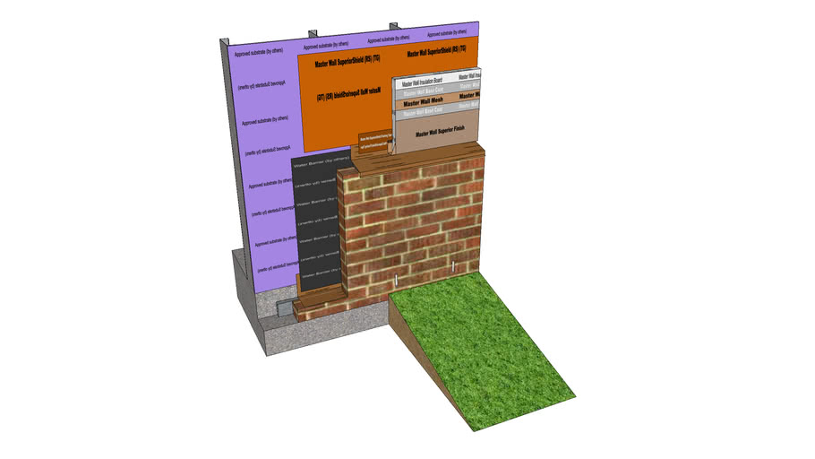 Rollershield Drainage CIFS™ Cladding Transition with Flashing