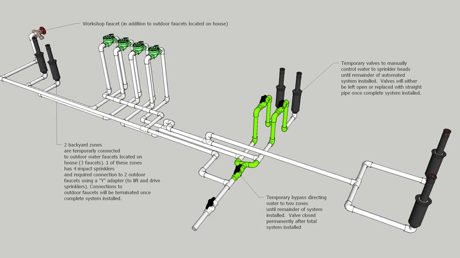 4 zone sprinkler system | 3d warehouse  3d warehouse - sketchup