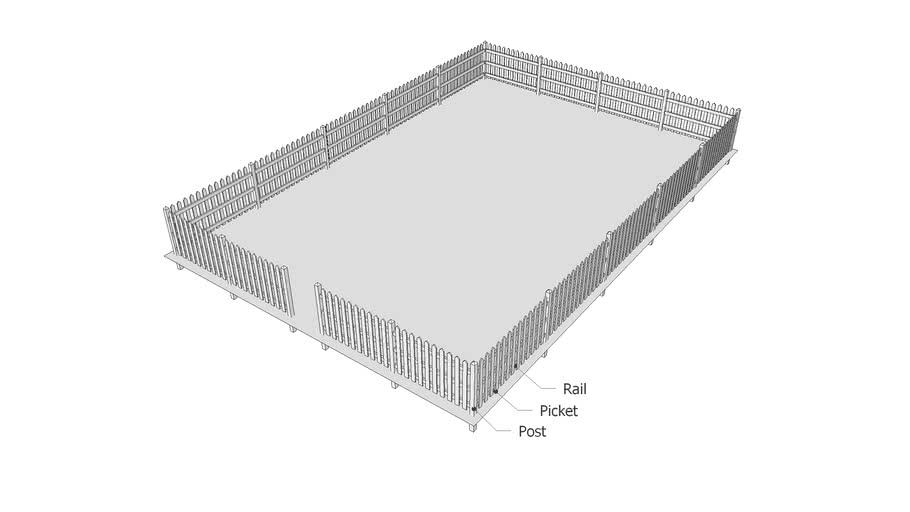 Picket Fence example
