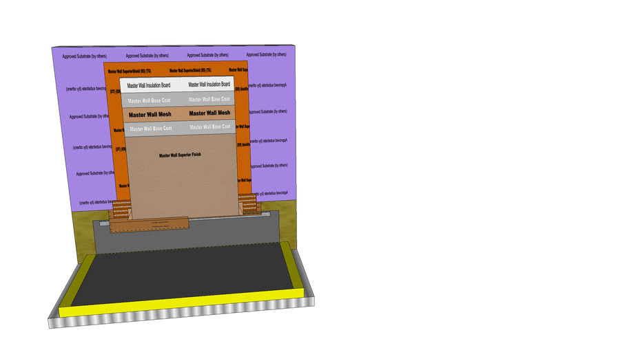 Rollershield Drainage CIFS™ Detail at Flat Roof