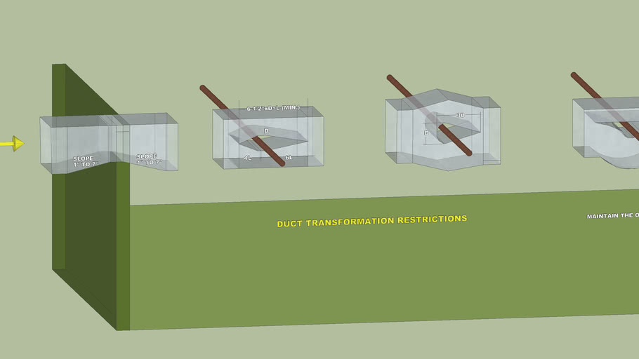 Duct Tranformation Restrictions
