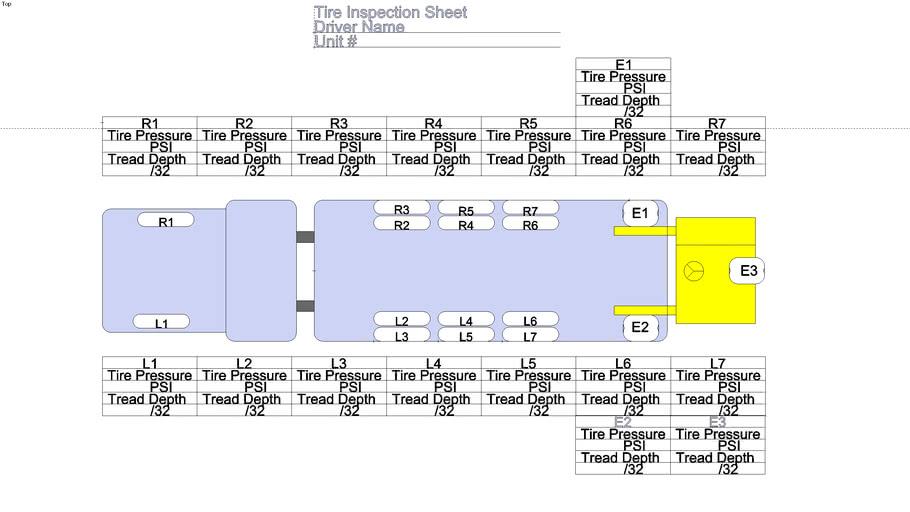 Flat truck Inspection sheet