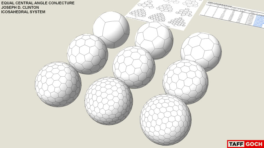 Icosahedral System • Equal Central Angle