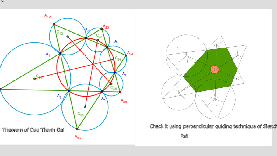 Dao's theorem on six circumcenters associated with a cyclic hexagon - Sketchup Fail