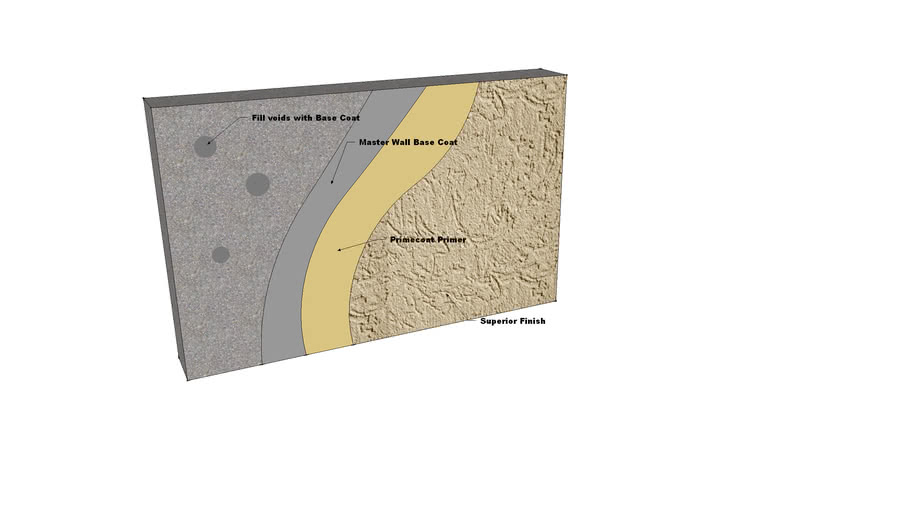 Uninsulated Finish System over Concrete