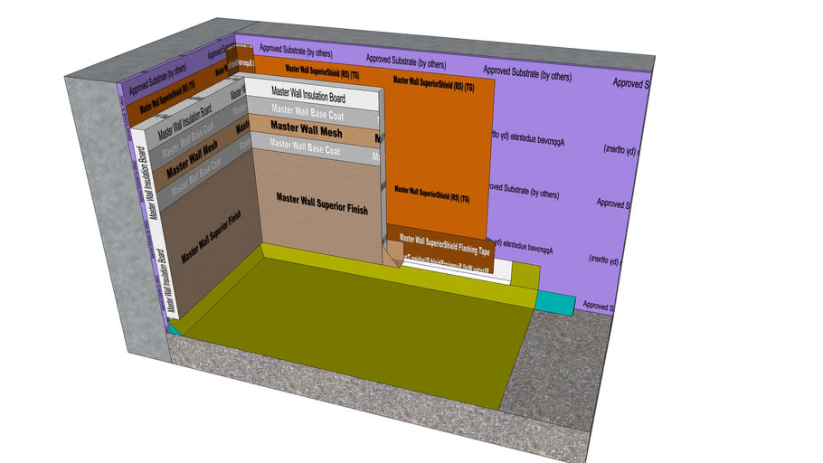 Rollershield Drainage CIFS™Deck Flashing Detail