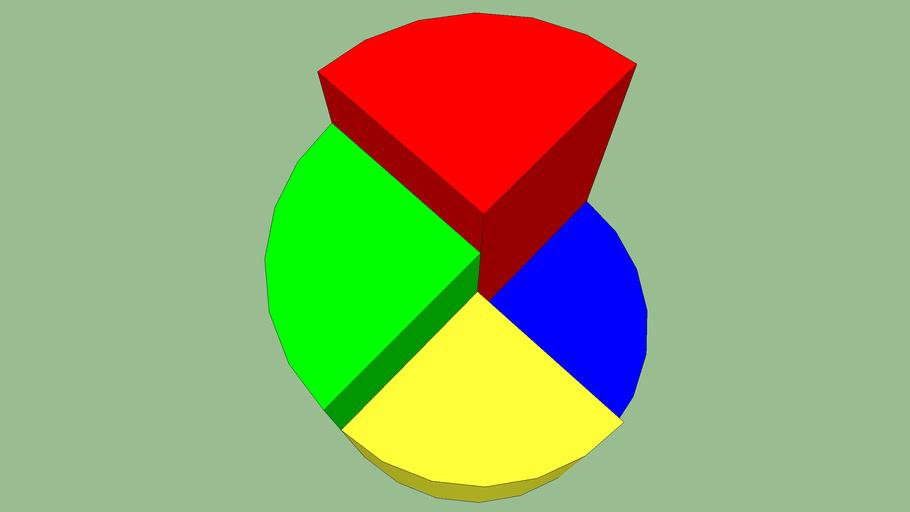 diagramme 3D