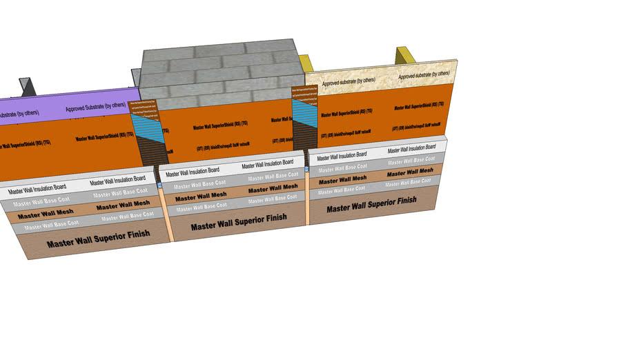Rollershield Drainage CIFS™ Dissimilar Substrates
