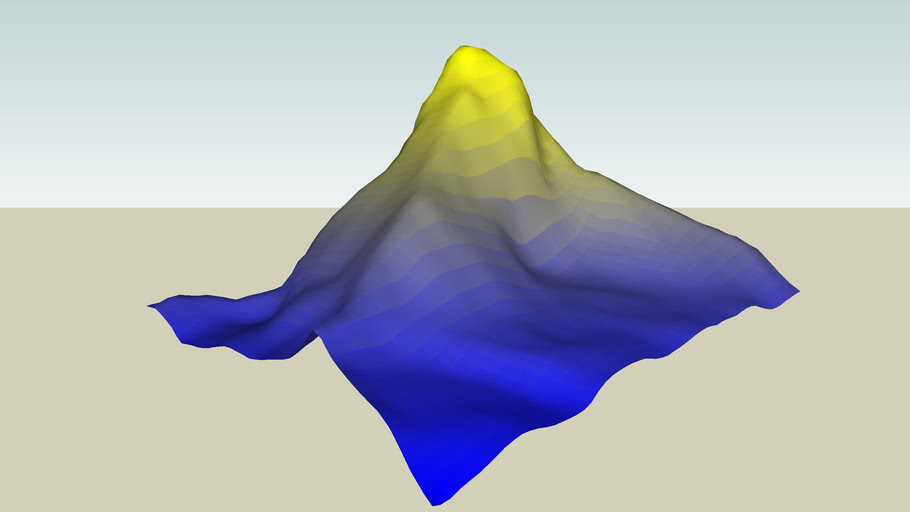 Height-Colored Mountain