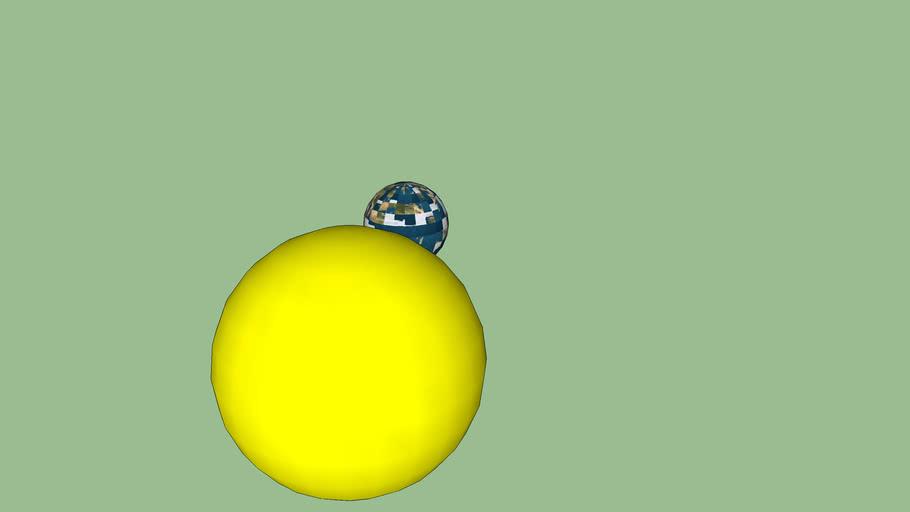Sun, Moon, and the Earth.