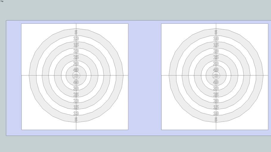 Dual Targets