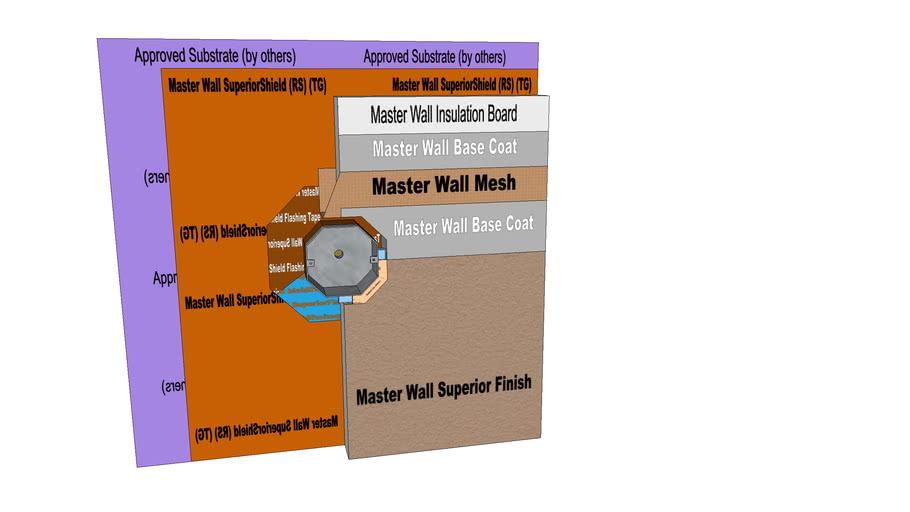Rollershield Drainage CIFS™ Fixture Attachment