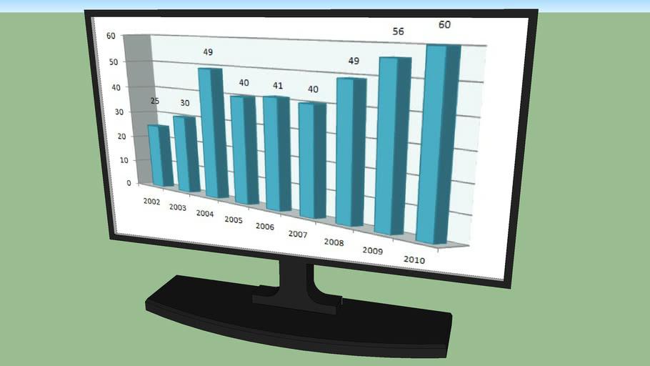 TV LCD avec GRAPHIQUE
