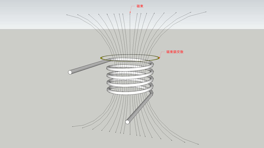 磁束鎖交数
