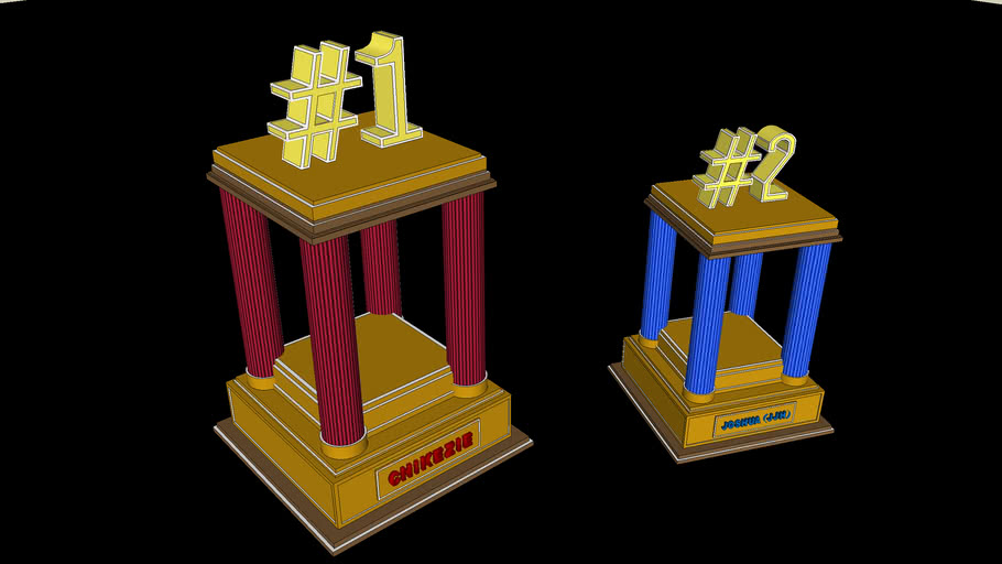 Trophies For The Two Best Reviewers