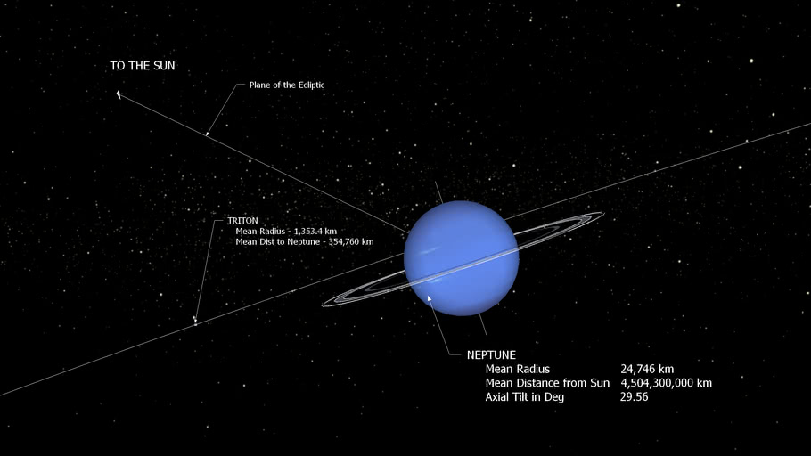 Neptune and It's Major Moon Triton