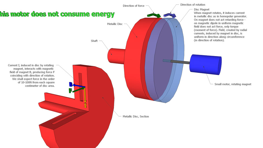 Mechanically driven homopolar motor