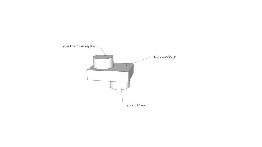 offset adapter