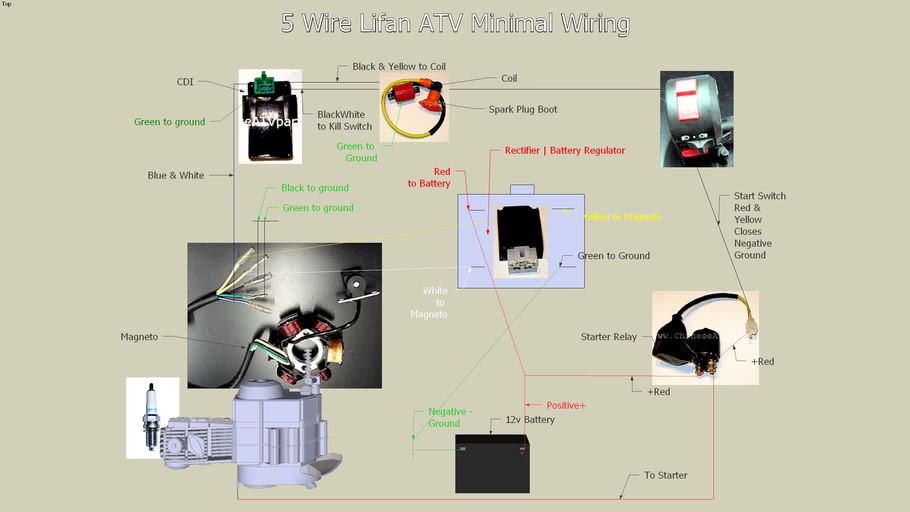 lifan 5 wire wiring diagram  3d warehouse
