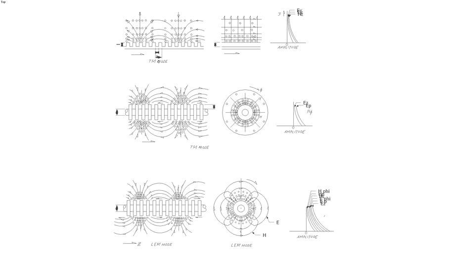 Translation of electromagnetic waves