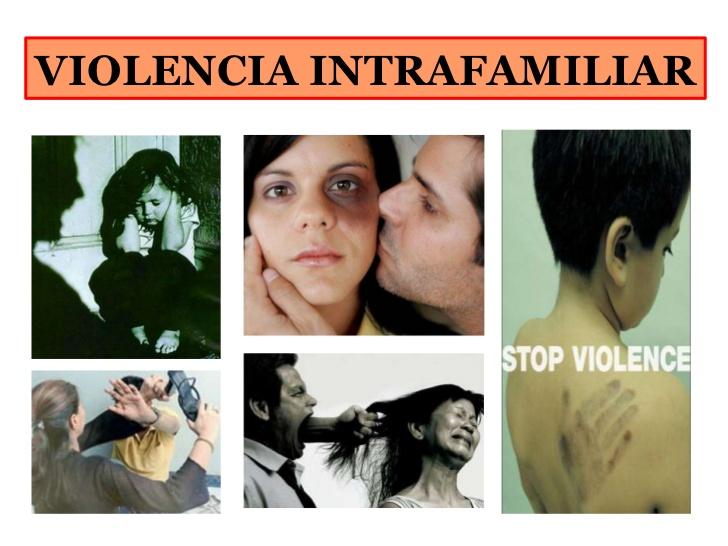 collaje de violencia intra
