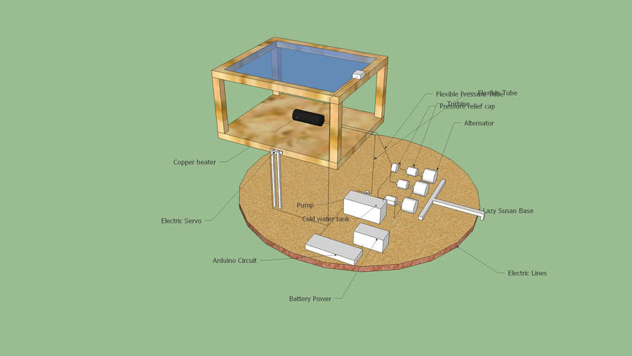 Home Solar Thermal Generator System