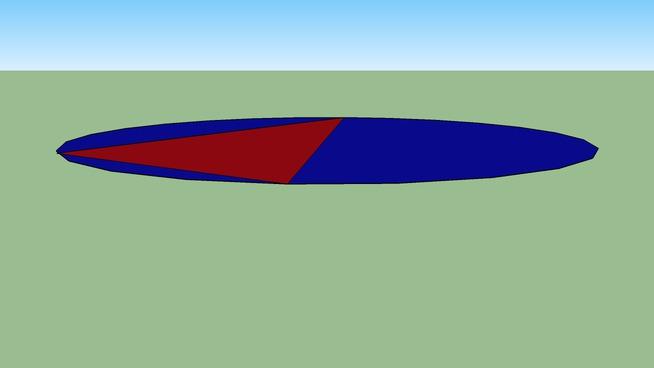 circumcentre