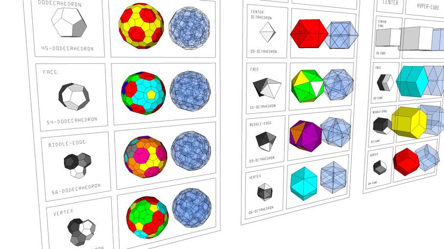 3 HYPER-SYMMETRY ( Hyper-Dodecahedron Hyper-Octahedron Hyper-cube )