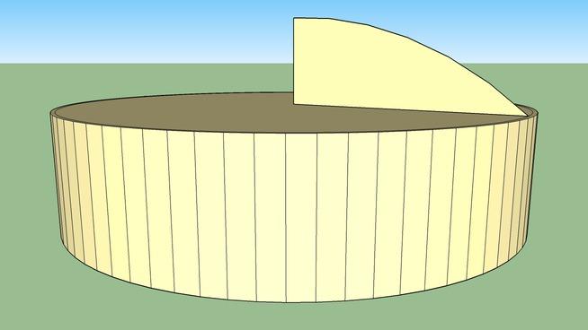 biogas randdaetail