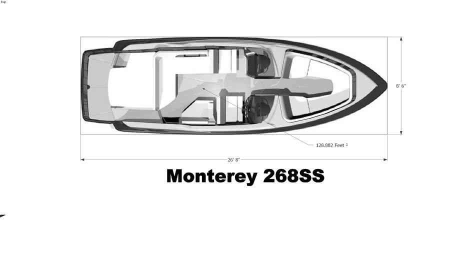 Monterey 268SS Vs. Sea Ray 250 SLX
