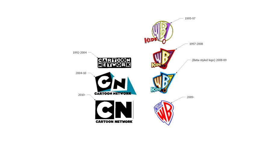 Cartoon Network Kids Wb Logo Evolution 3d Warehouse