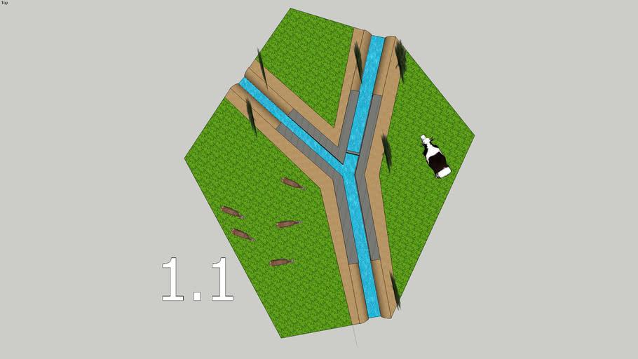 Secondari canal