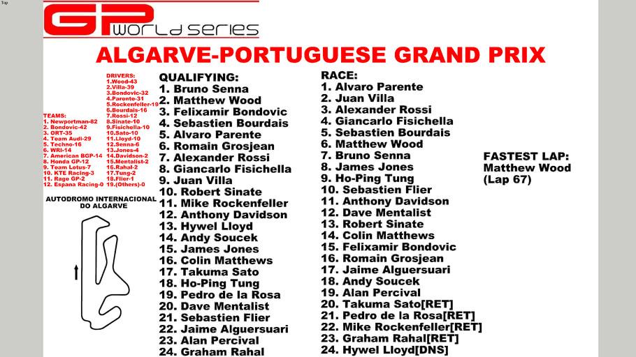 GPWS-2010 Portuguese Grand Prix