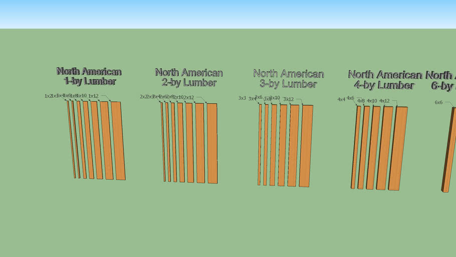 North American Dimensional Lumber